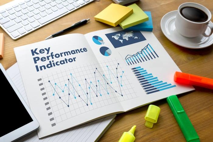 CX metrics and KPI