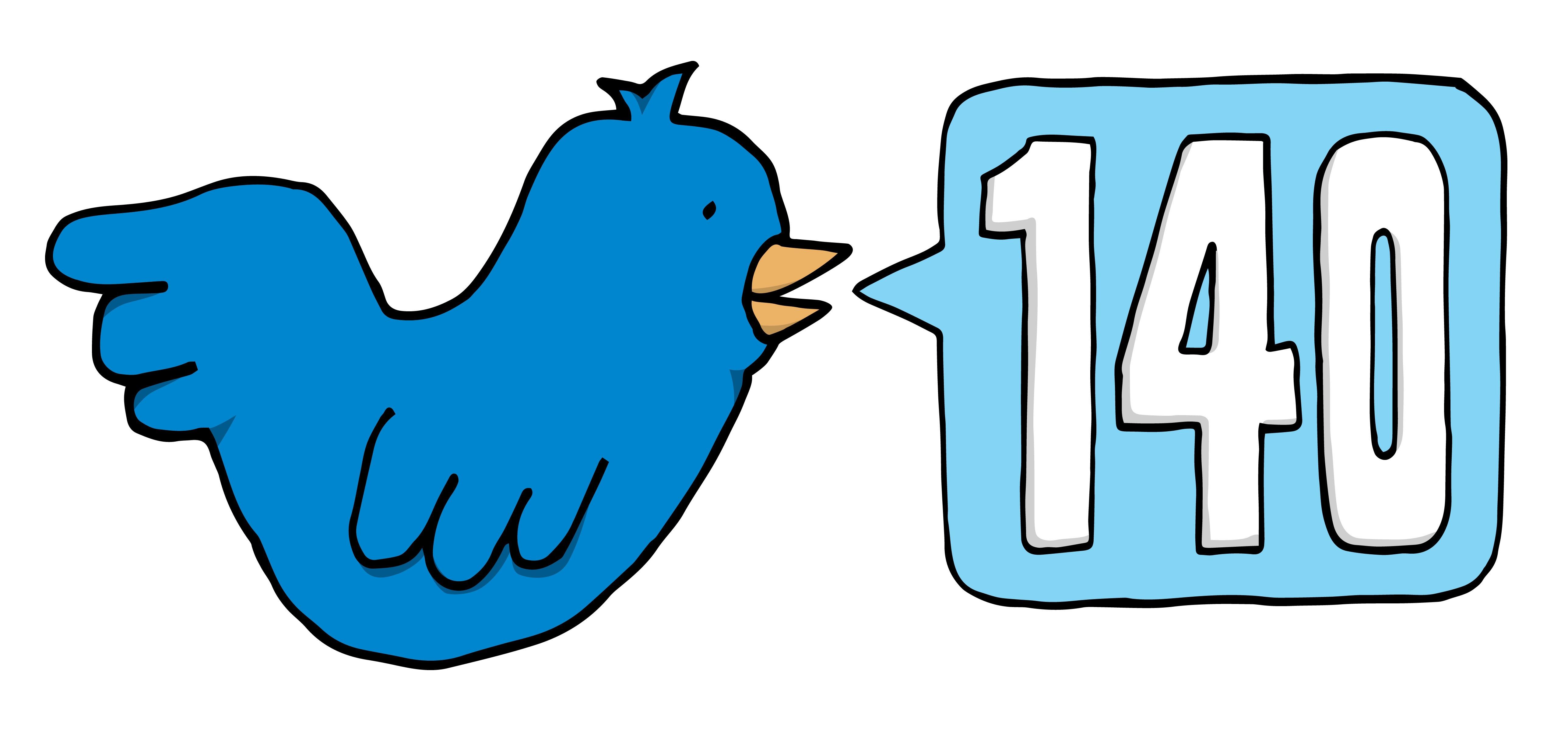 Twitter and CSAT surveys